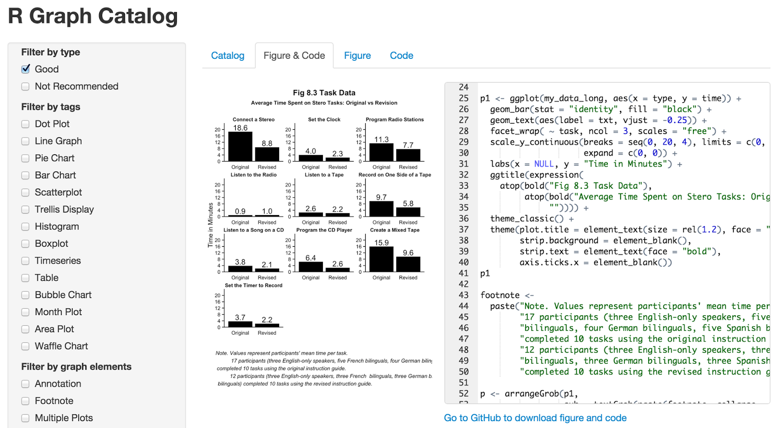 R + ggplot2 Graph Catalog