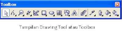 fungsi drawing tool corel draw