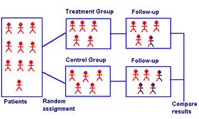random assignment in research studies The politics of random assignment: implementing studies and impacting policy judith m gueron manpower demonstration research corporation (mdrc.