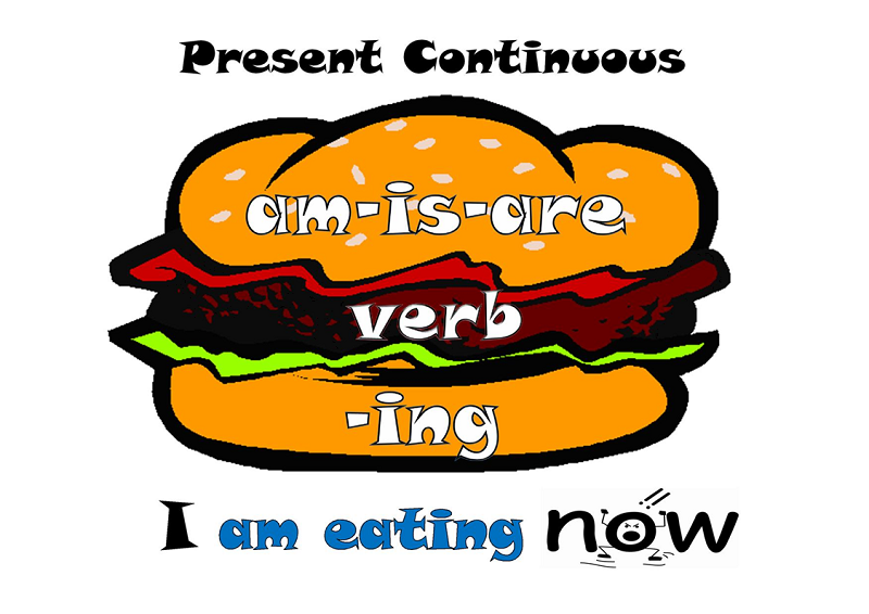 Simple Present Tense dan Present Continuous