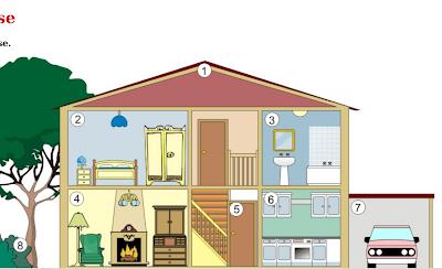 Las partes de la casa ejercicios ingl s f cil para primaria - Mi casa en ingles ...