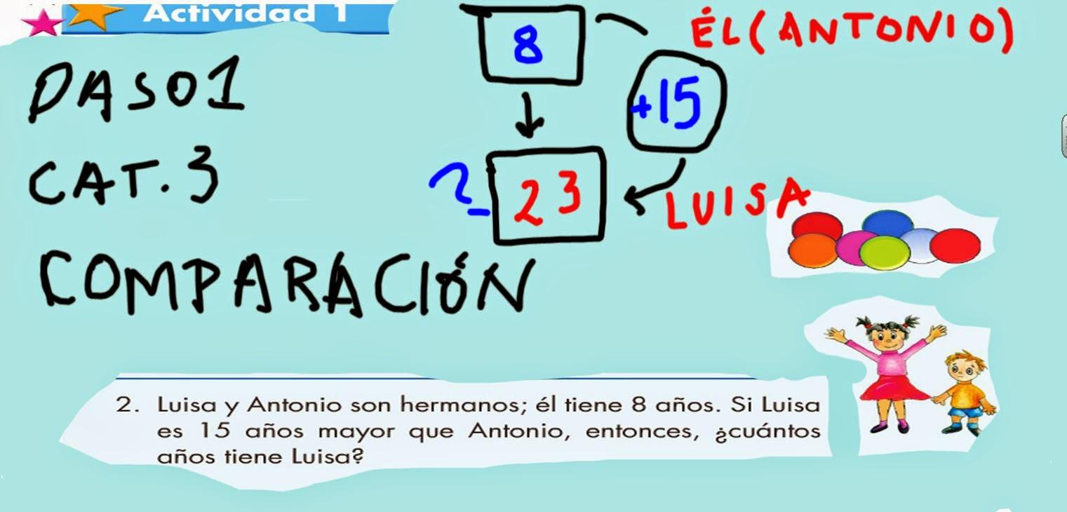 La fracción, sus conceptos... problemas matemáticos y de ensayos ...