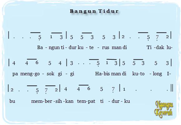 Not Angka Lagu Anak Indonesia | Silahkan Dibagikan Lagi