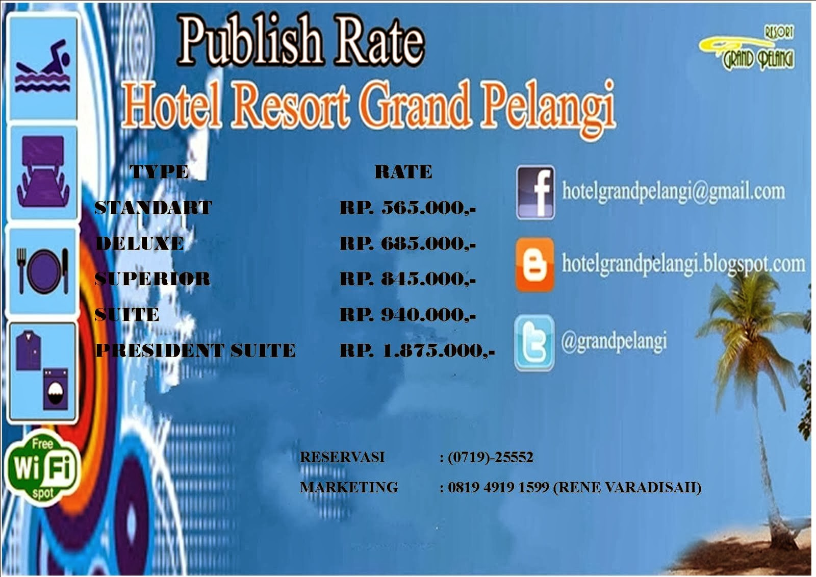 Publish Rate