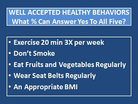americans with healthy behaviors