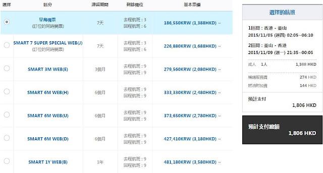 釜山航空香港往返釜山 HKD$1,388,連稅HKD$1,806