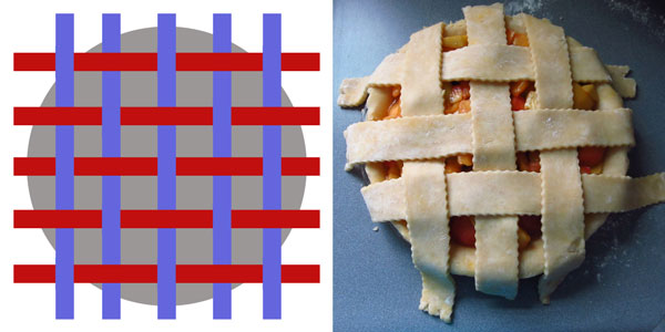 How to Make a Lattice Top Pie Crust