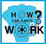 How Car Parts Work