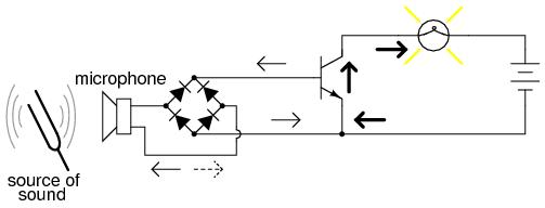 prinsip dasar transistor sebagai saklar
