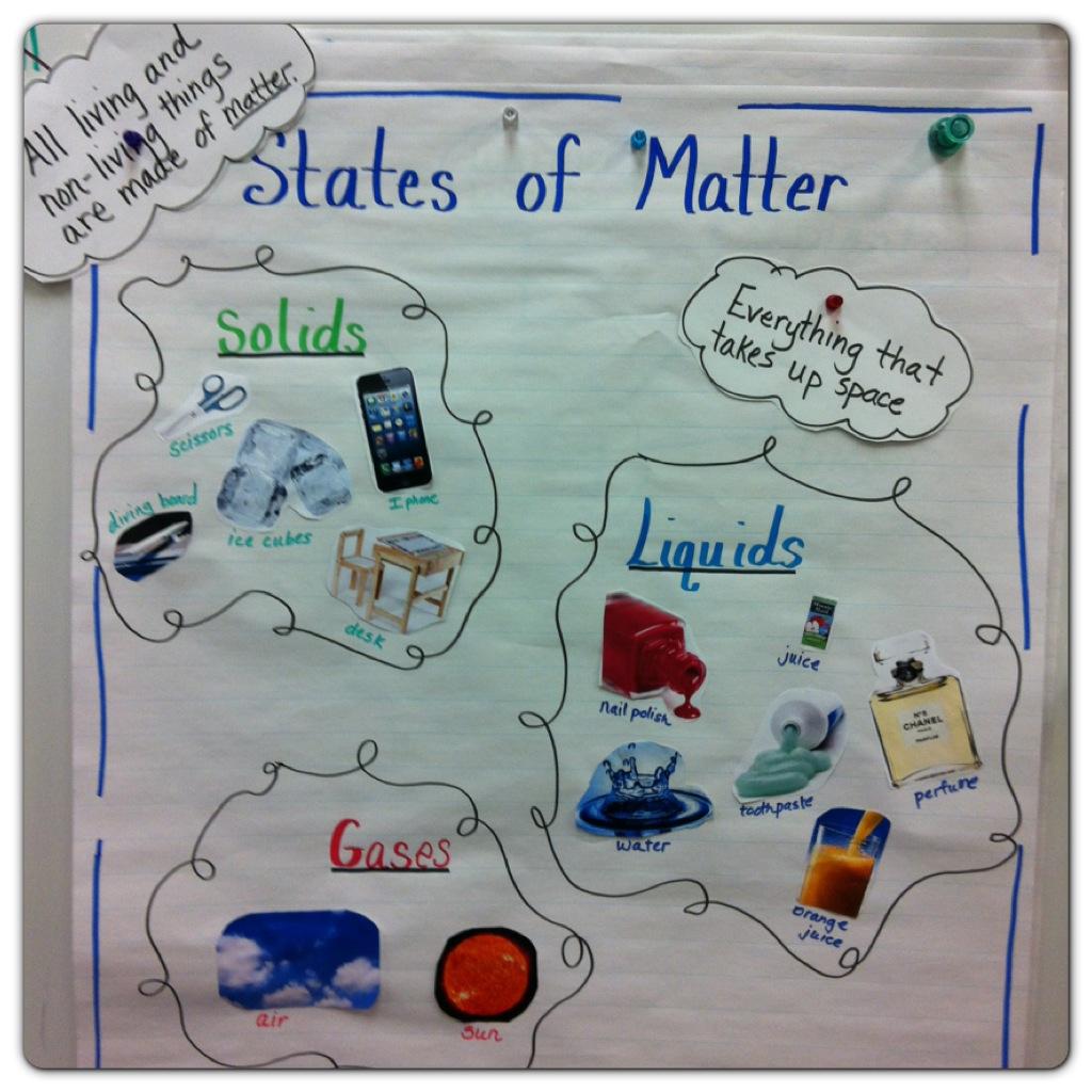 Little Miss Hoods Adventures In Kindergarten States Of Matter