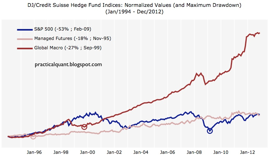 dialectic antithesis hedge fund
