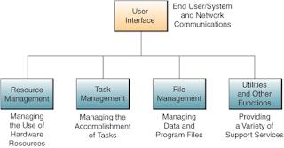 tampilan awal dan user interface