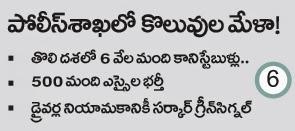 Telangana Police Recruitment 2014 500 Si Sub Inspector 6000 constable Posts