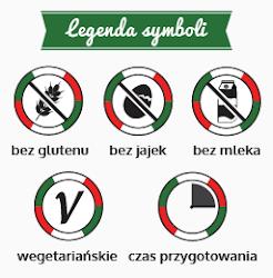 Legenda symboli: