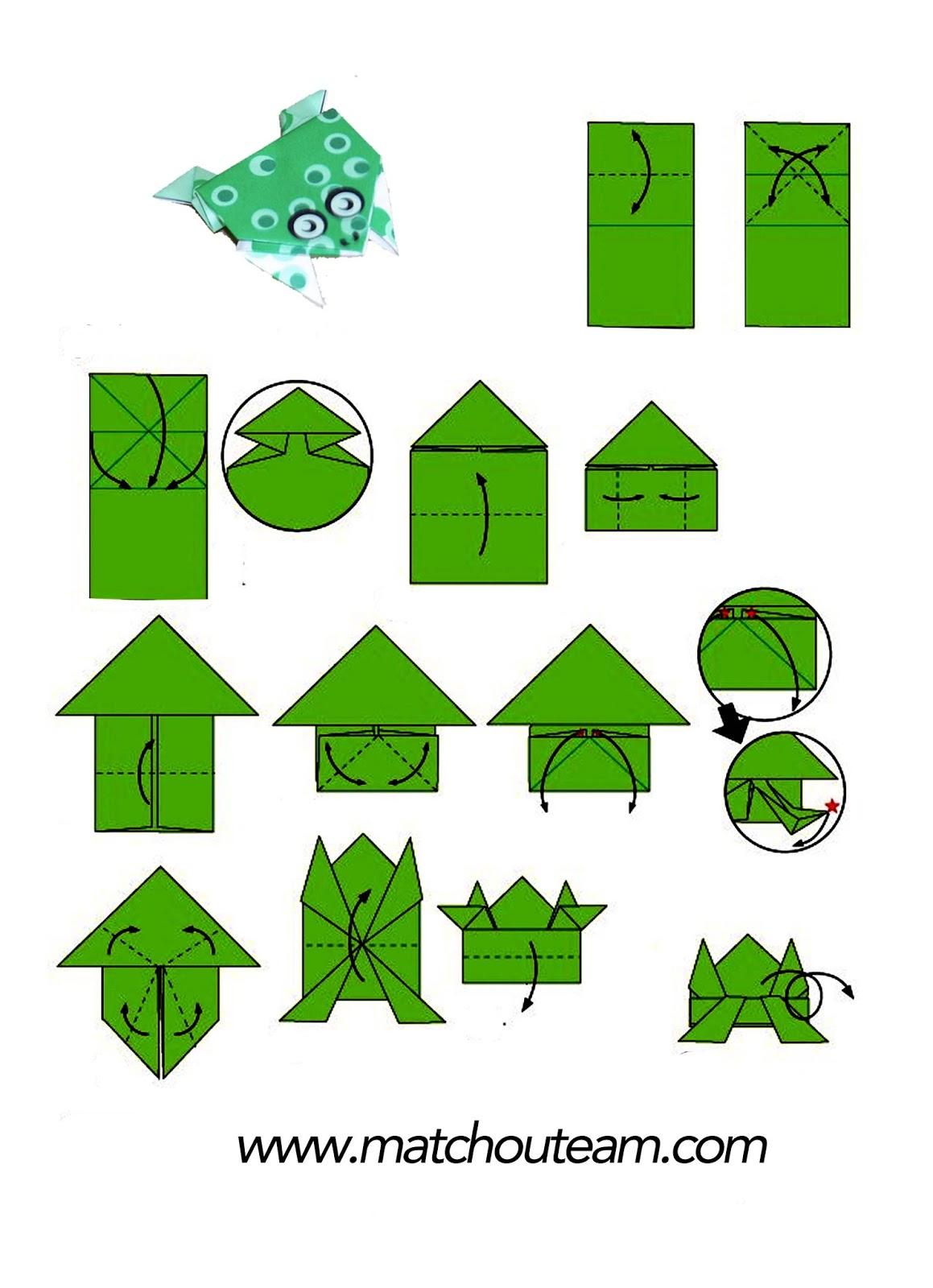Ma tchou team grenouille sauteuse en origami - Faire grenouille en papier ...
