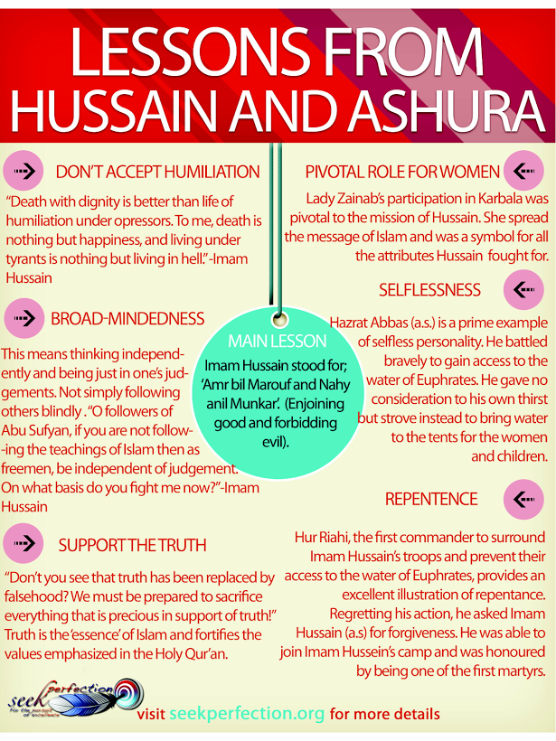 Shia Truth - Lessons from Imam Hussein and Ashura