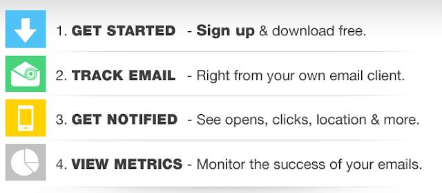 scoprire email letta