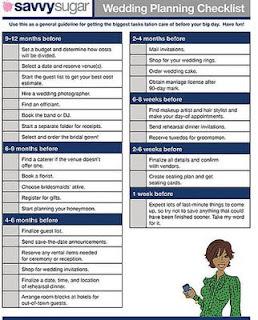 Wedding Plan Checklist UK Wedding Plan Checklist PDF Wedding Plan