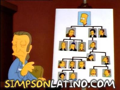 Los Simpson 3x04