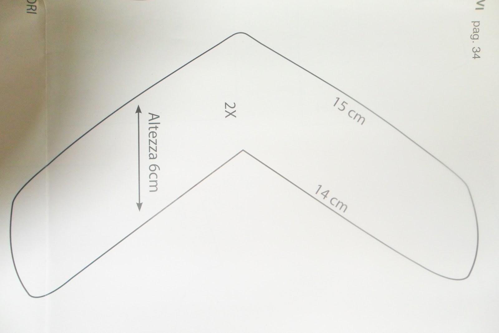 Dolci ricordi cartamodello casetta portachiavi for Software di progettazione del modello di casa