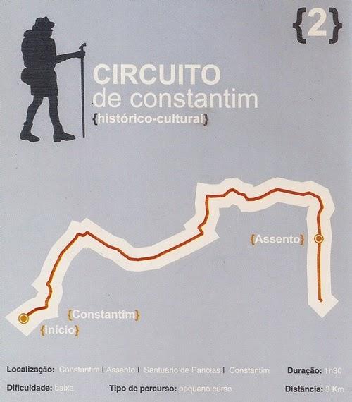 Circuito de Constantim: histórico-cultural