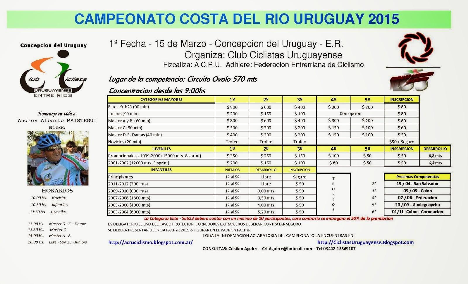 1º Fecha Costa 2015
