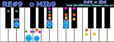 Acordes de piano 9 Mayores con novena y séptima menor, organo o teclado