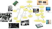 historia de la computadora. Publicado por Douglas y Bautista en 05:13