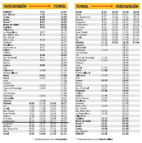 O barqueiro terra meiga horarios dos trenes de feve for Horario de trenes feve