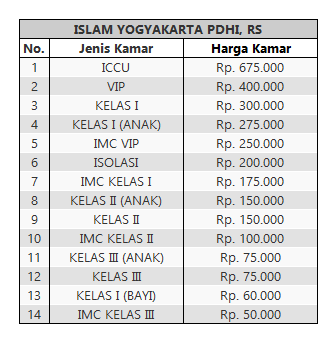 Tarif RS PDHI Yogyakarta