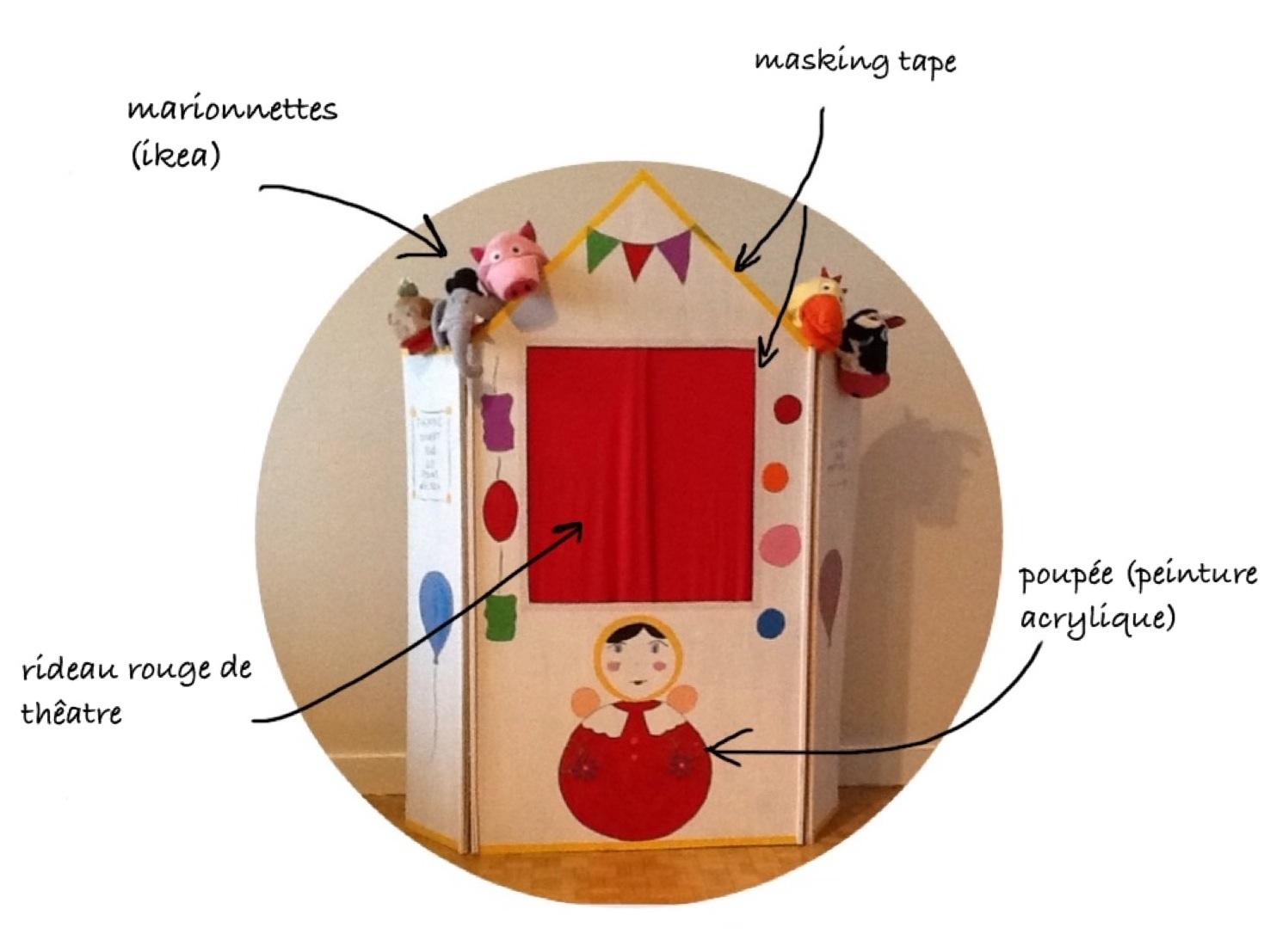 5440 f e cuisini re avec licorne violette de playmobil - Fabriquer un theatre de marionnettes en bois ...