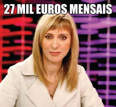 Ordenados na Televisão em Portugal
