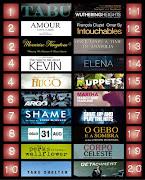 Melhores Filmes 2012: Top 100