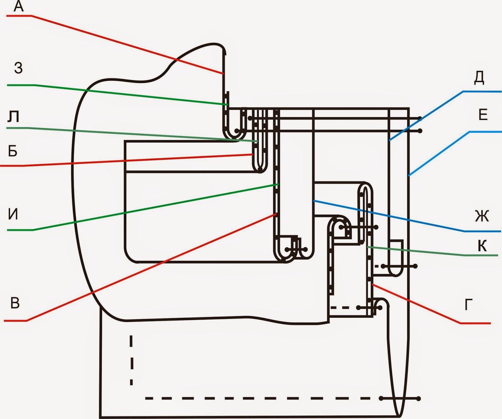 Схема обработки накладного кармана на подкладке 127