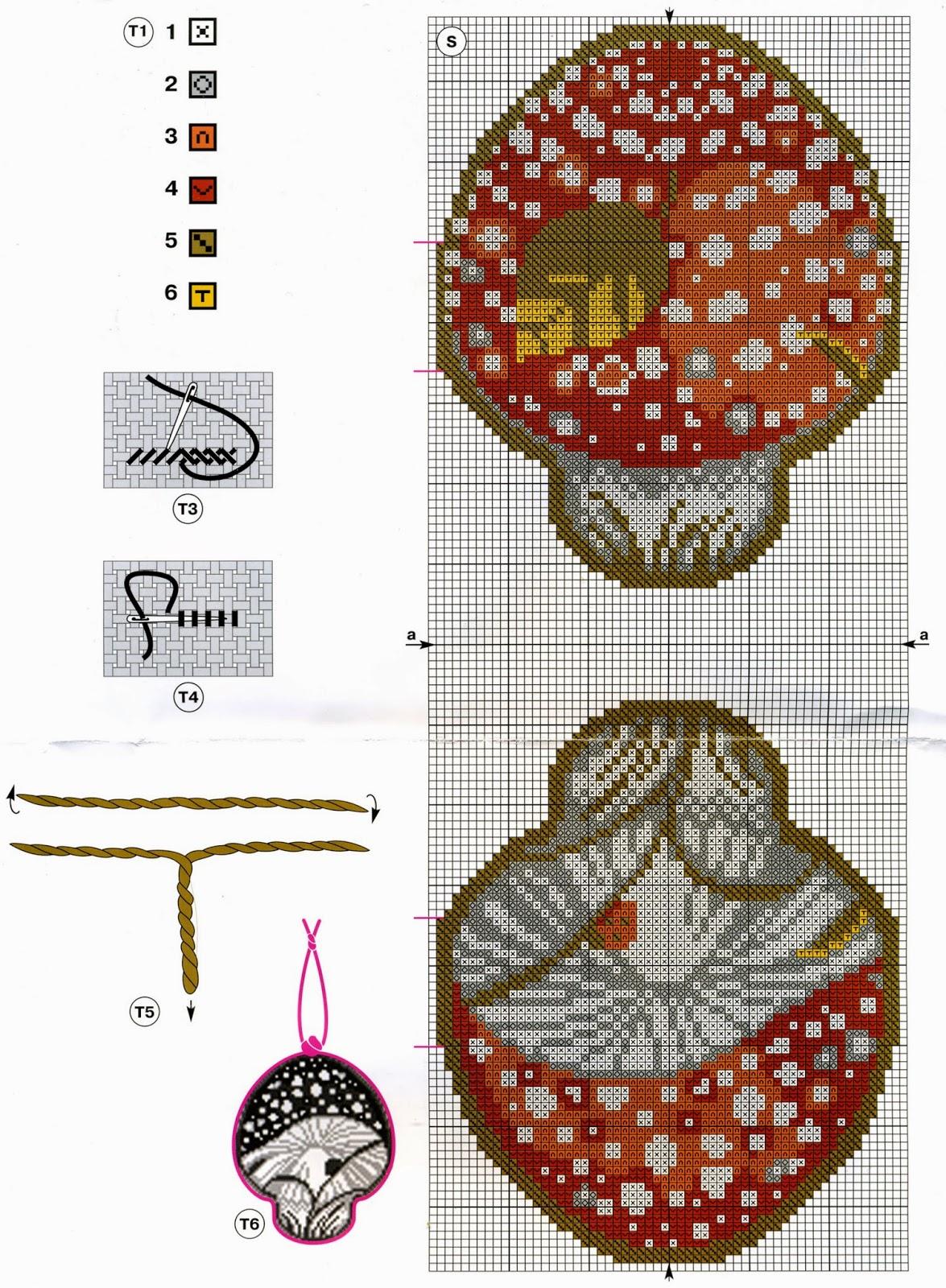 Кубышка схема вышивки крестом 25