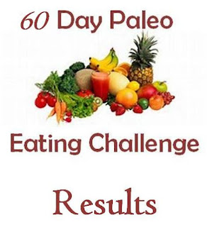 60 Day Paleo Food Challenge Results