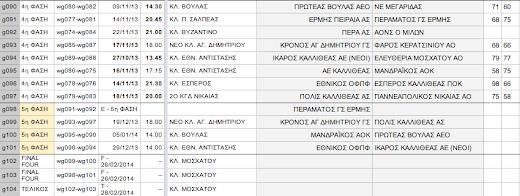 ΚΥΠΕΛΛΟ ΑΝΔΡΩΝ | Το πρόγραμμα της Δ Φάσης και οι διασταυρώσεις της Ε Φάσης (19.11.2013)