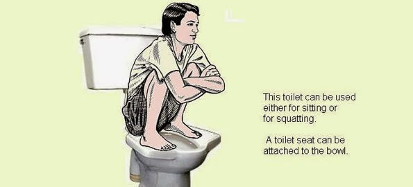 hal yang sering dilakukan di wc