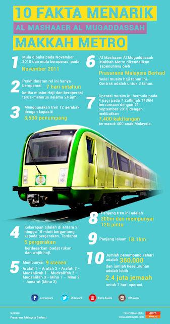 Keretapi arab saudi