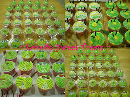 .:: Variety of Cupcakes ::.