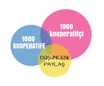 1000 kooperatife 1000 kooperatifçi alınsın VERİ TABANI KAYIT