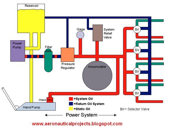 air driven engine project report pdf