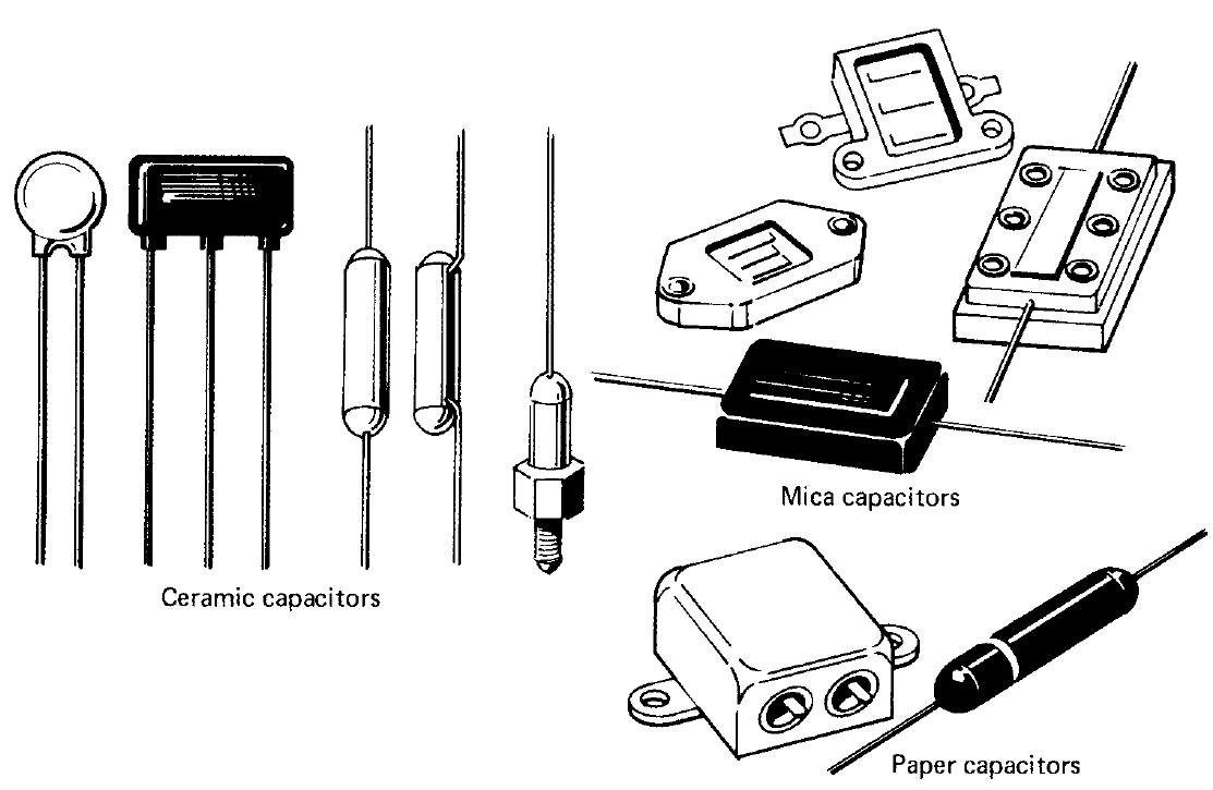 Types of capacitors engineering articles figure 1 fixed capacitors buycottarizona