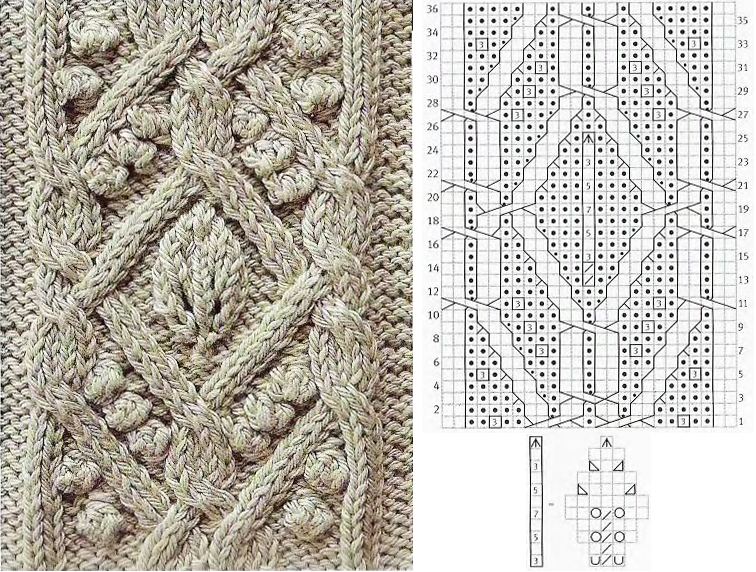 Knit Leaves Pattern : Leaf type Knitting pattern