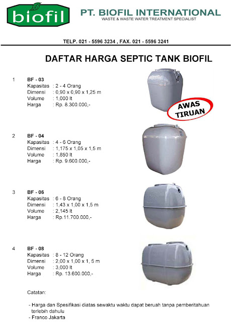 daftar harga septic tank biofil, induro, asli, biotech, biotank