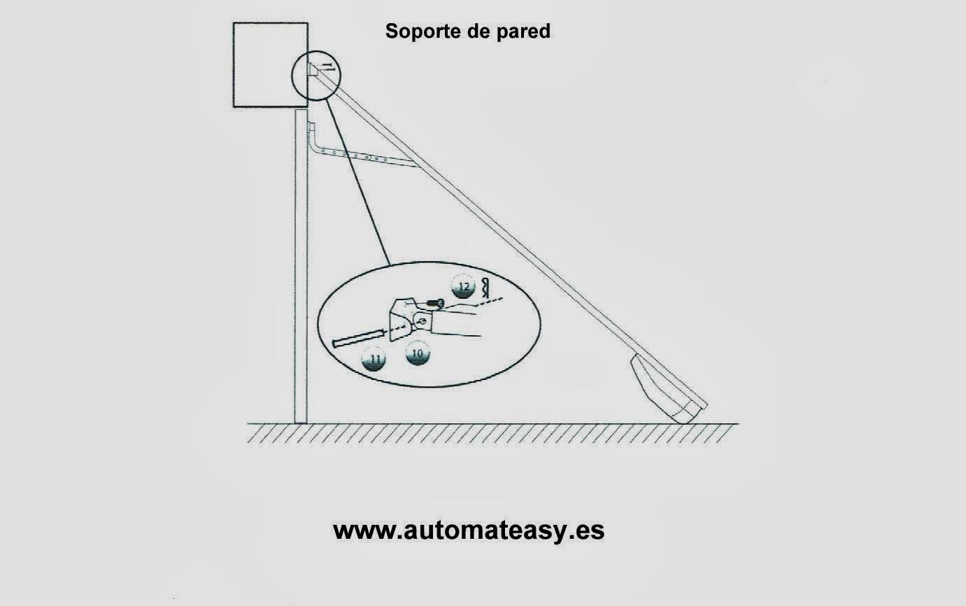 Noticias automateasy como se instala motor de puerta de garaje seccionada - Como instalar un motor de puerta de garaje ...