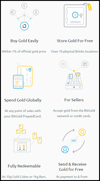 BitGold - The Future of Gold. Click here!