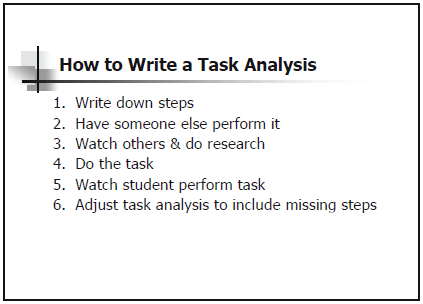 how to make an analysis in an essay