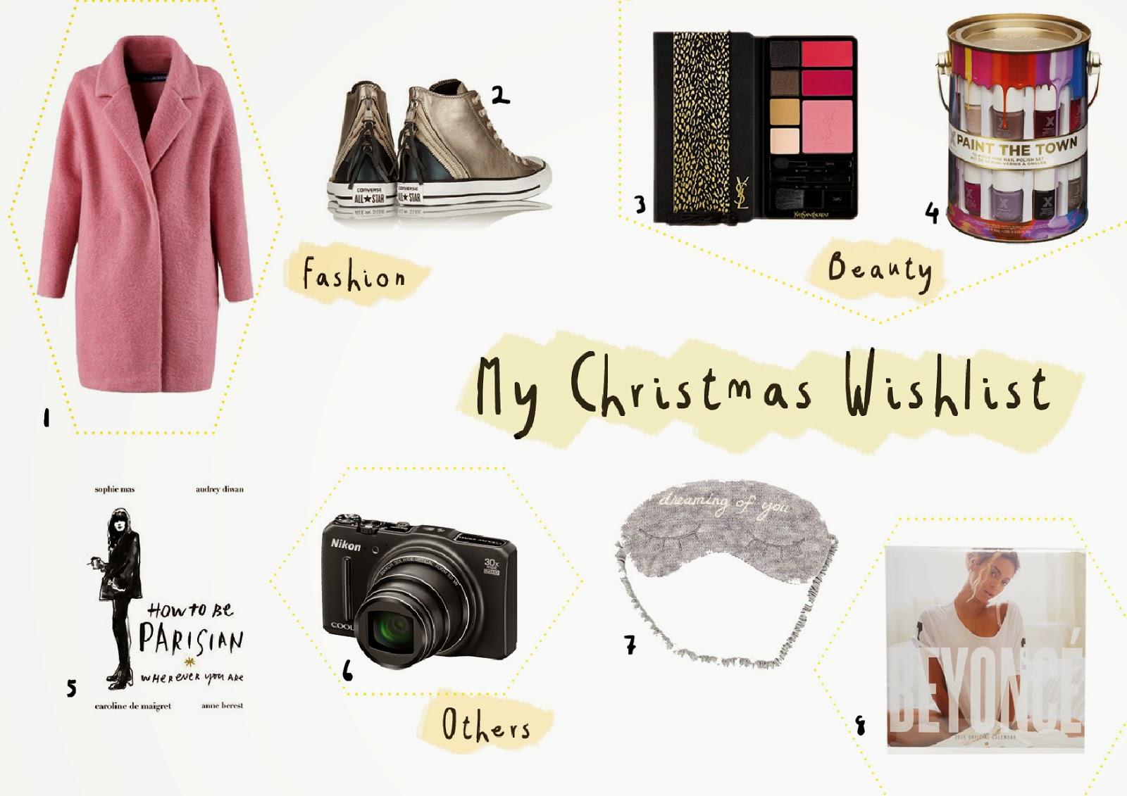 http://www.choupieandco.com/2014/12/my-christmas-wishlist.html