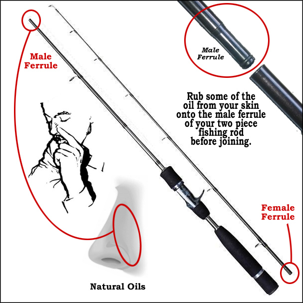 Badger 39 s blog badger 39 s tip of the week sticking ferrules for Fishing rod ferrules